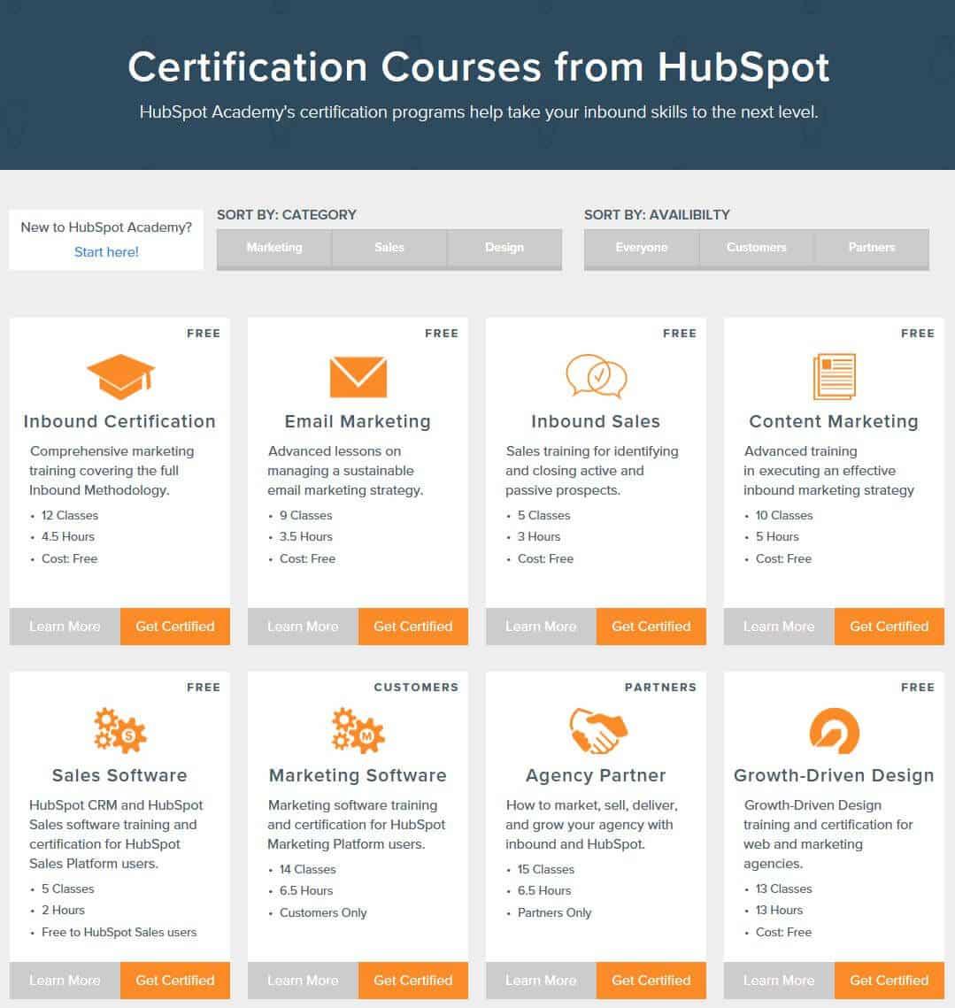 Nouveaux cours et certifications HubSpot 2016