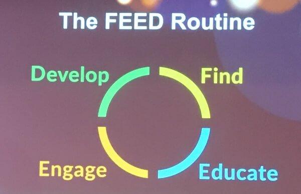 Social Selling Forum : Jamie Shanks Feed Routine
