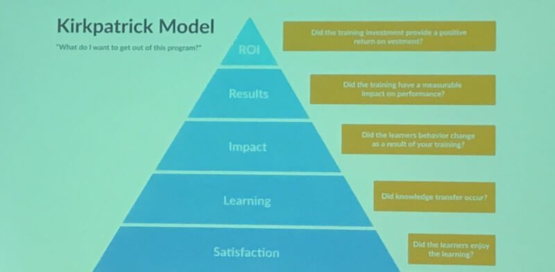 Social Selling Forum : Kirkpatrick Model