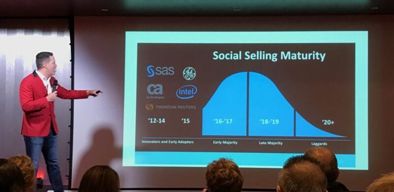 Social Selling Forum : courbe de maturité des entreprises IT